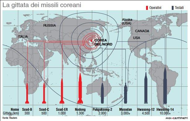 La gittata dei missili di Pyongyang