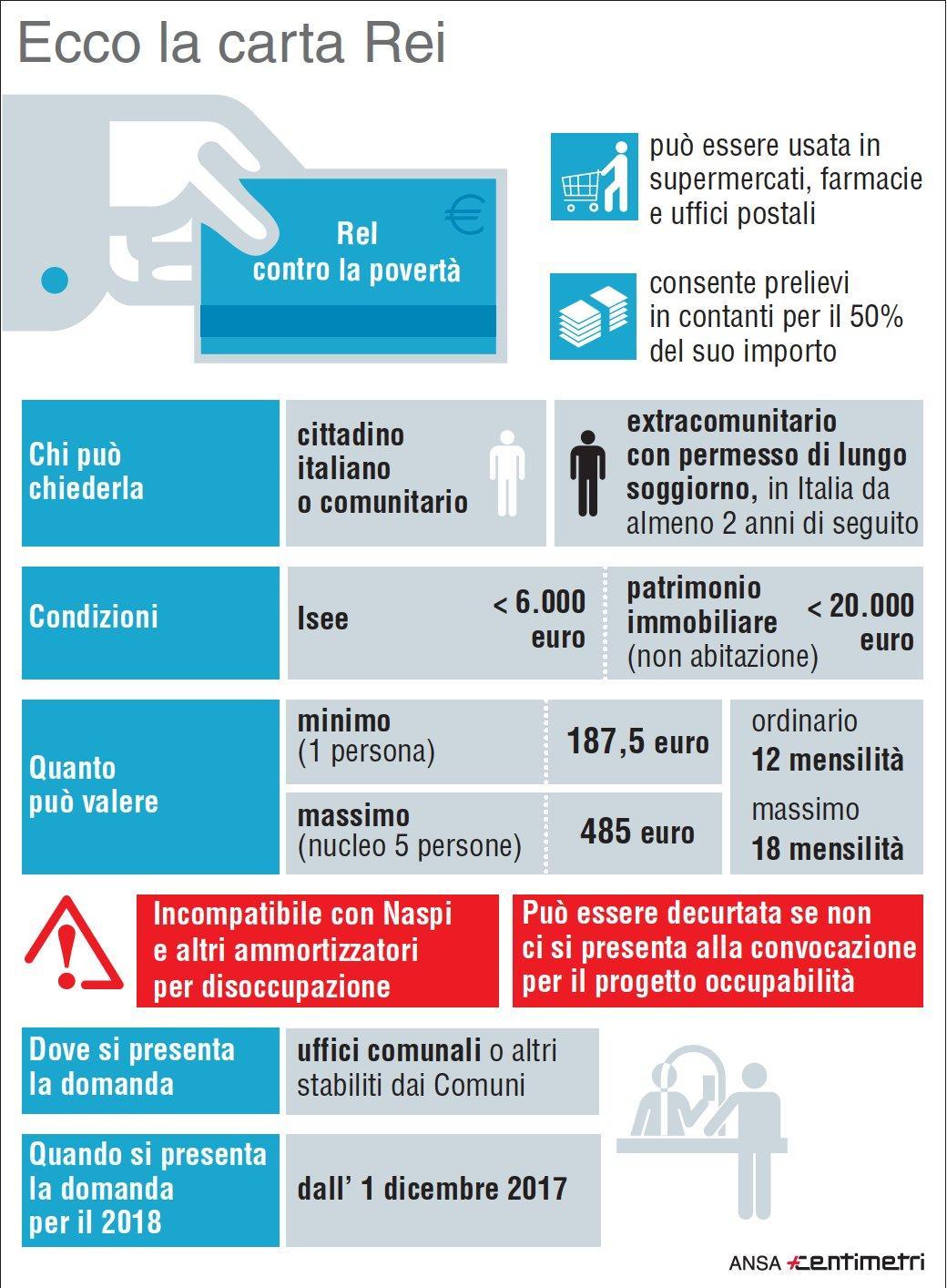 Manovra, parte il reddito di inclusione: bonus fino a 485 euro - Tgcom24