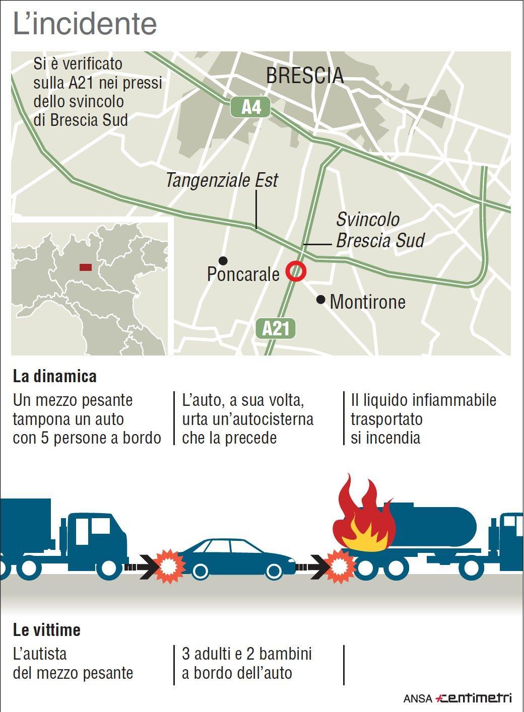 Incidente sull A21 tra Brescia e Manerbio, sei morti