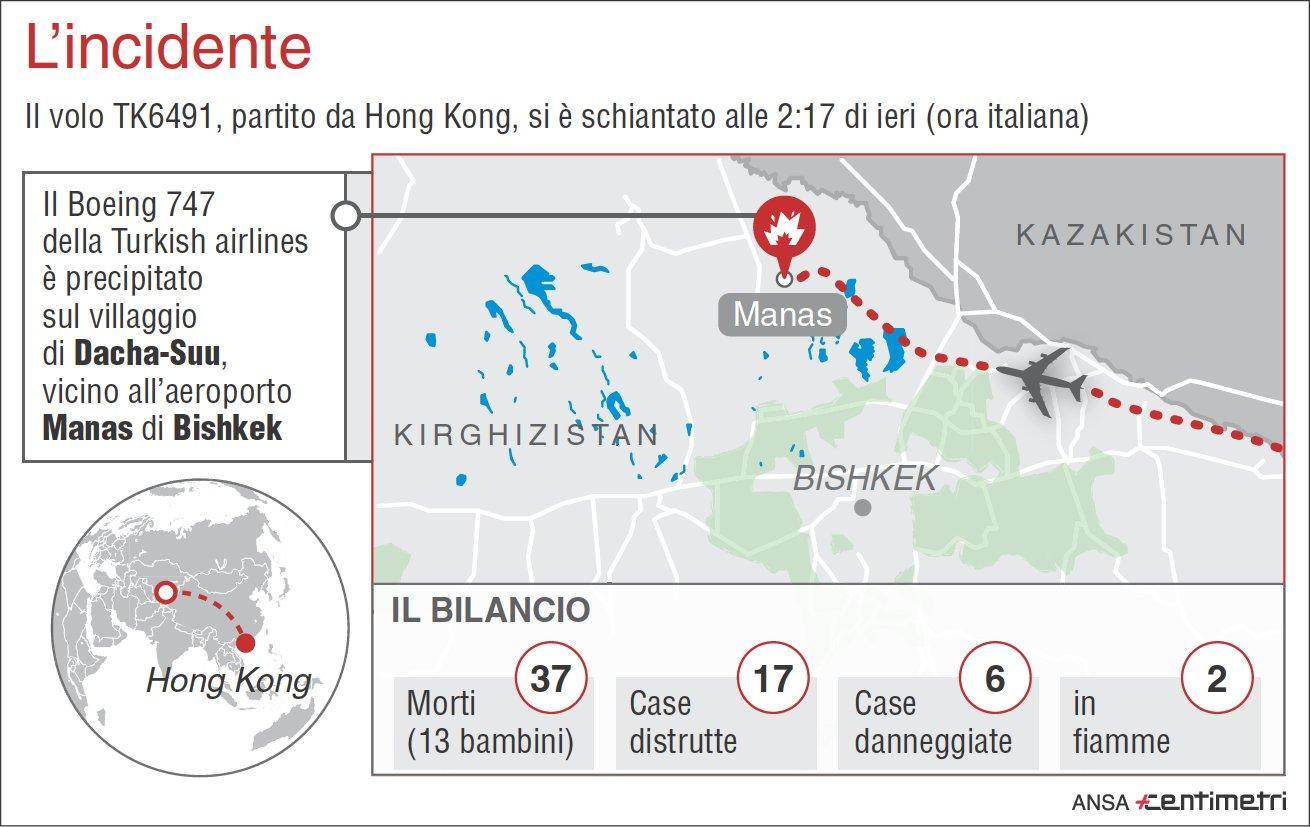 Incidente aereo in Kirghizistan: il luogo