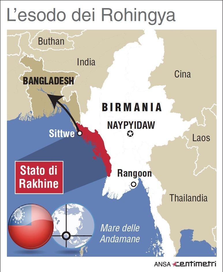 Il dramma dei rohingya fuggiti dalla Birmania