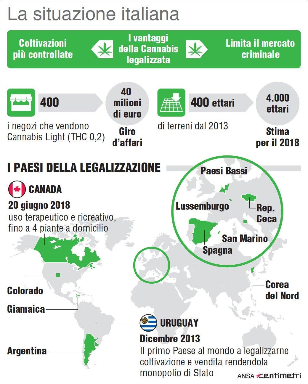 I Paesi dove la cannabis è legalizzata