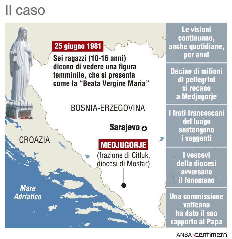 Medjugorje, il caso sulle apparizioni della Madonna