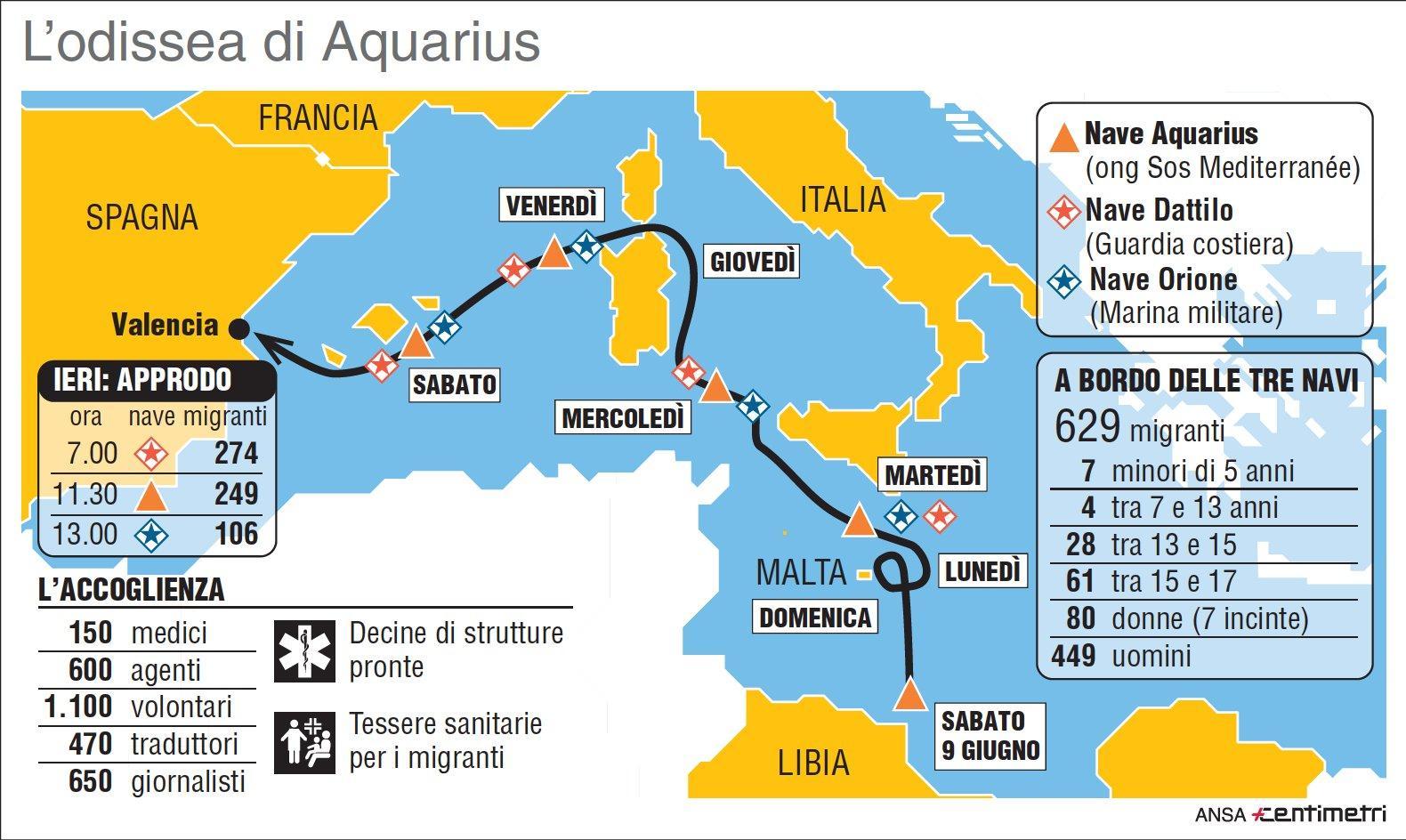 Migranti, Aquarius approda a Valencia