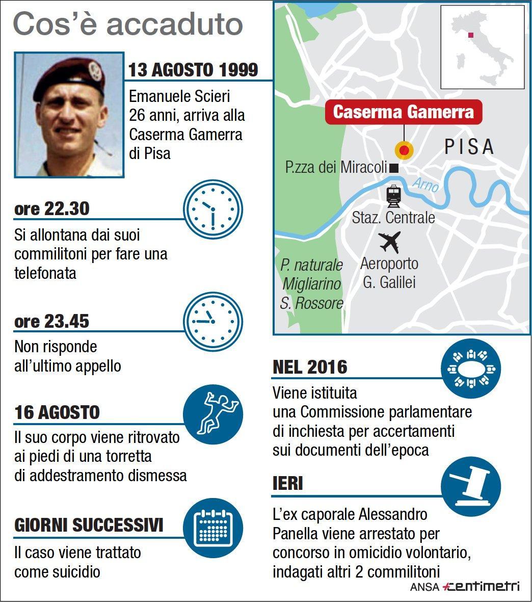 Pisa, parà morto nel 1999: il caso di Emanuele Scieri