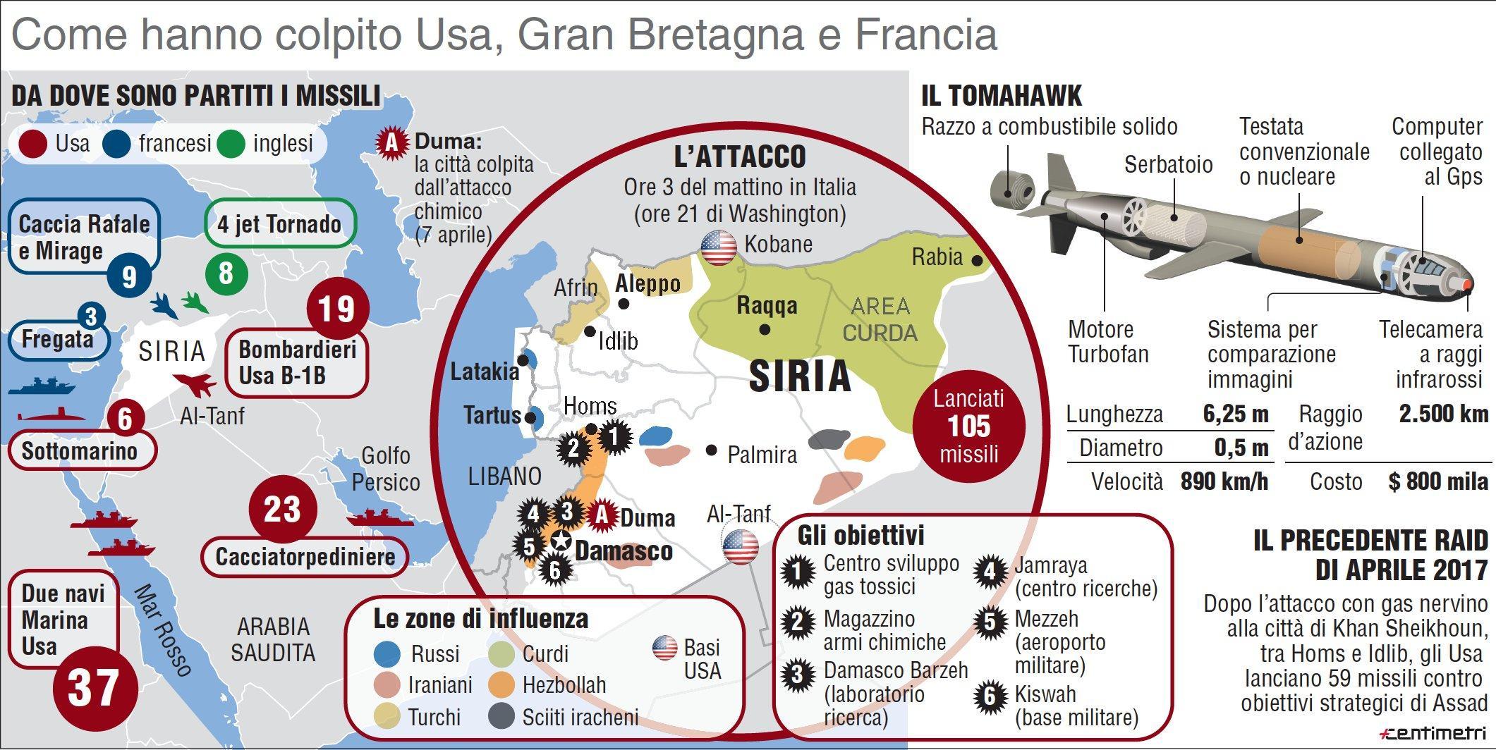 Cosa è successo in Siria