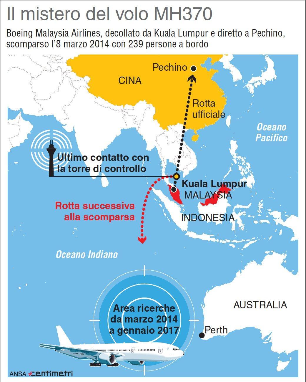 Il giallo del volo MH370 scomparso nell Oceano Indiano