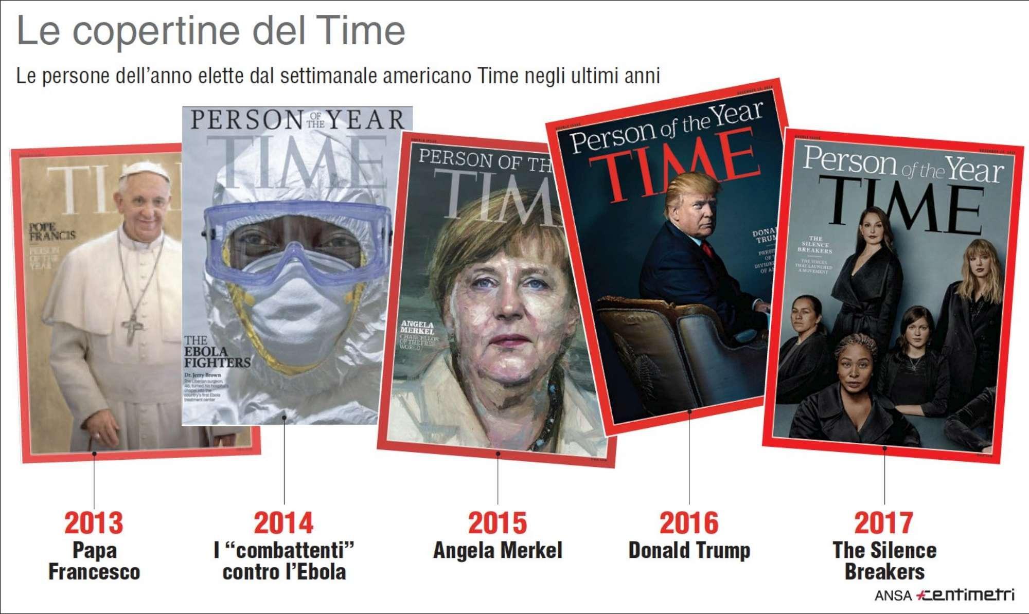 Time, i personaggi dell anno dal 2012