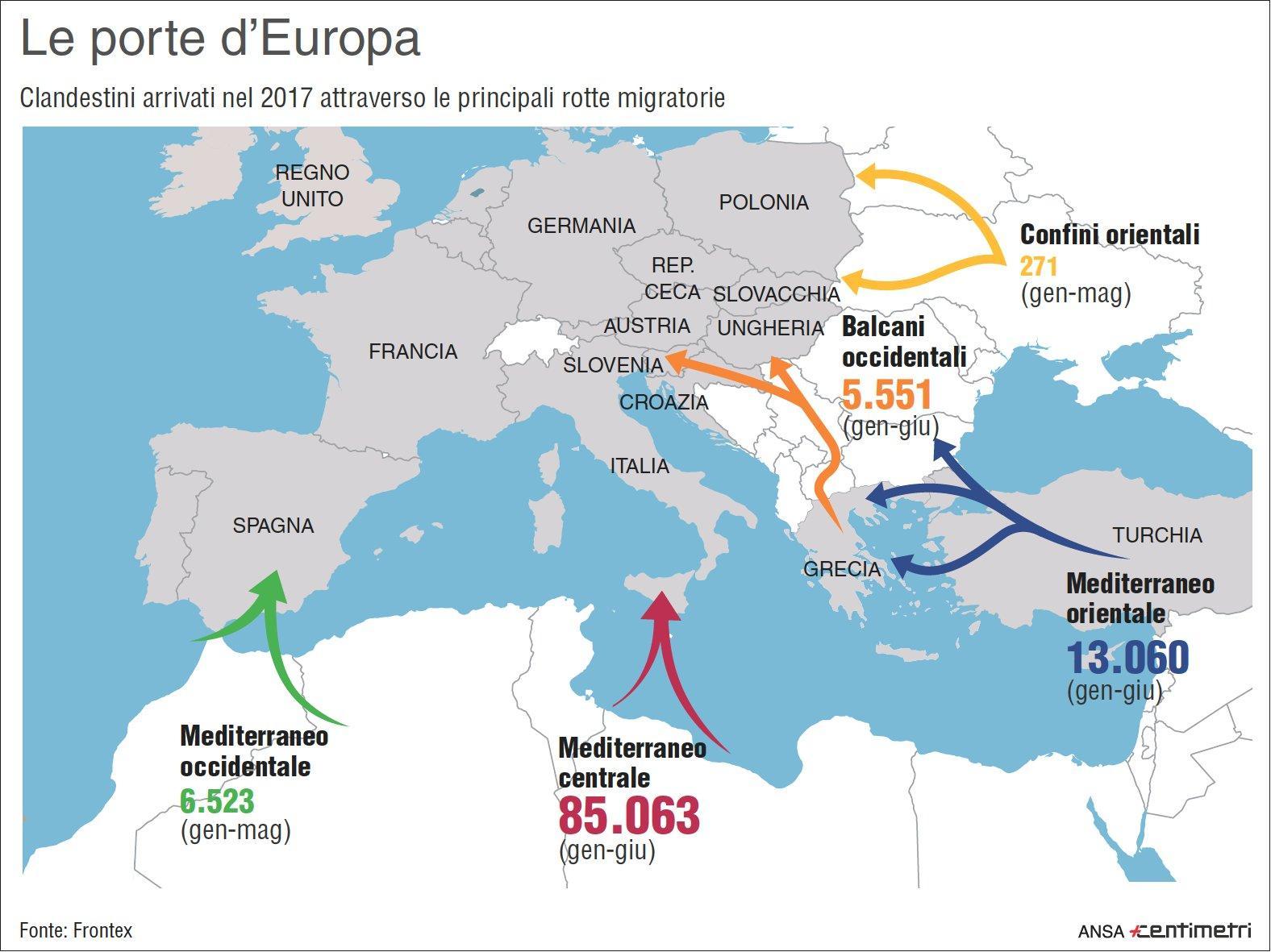 Le porte d Europa