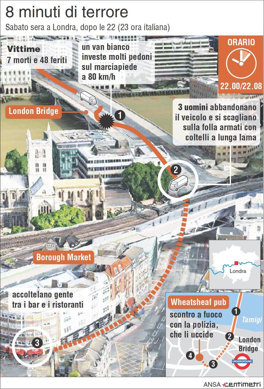 L attacco a Londra: 8 minuti di terrore