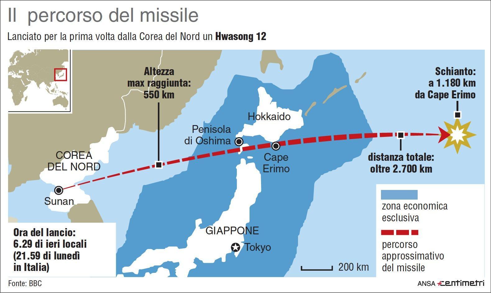 Nord Corea, il percorso del missile lanciato da Pyongyang