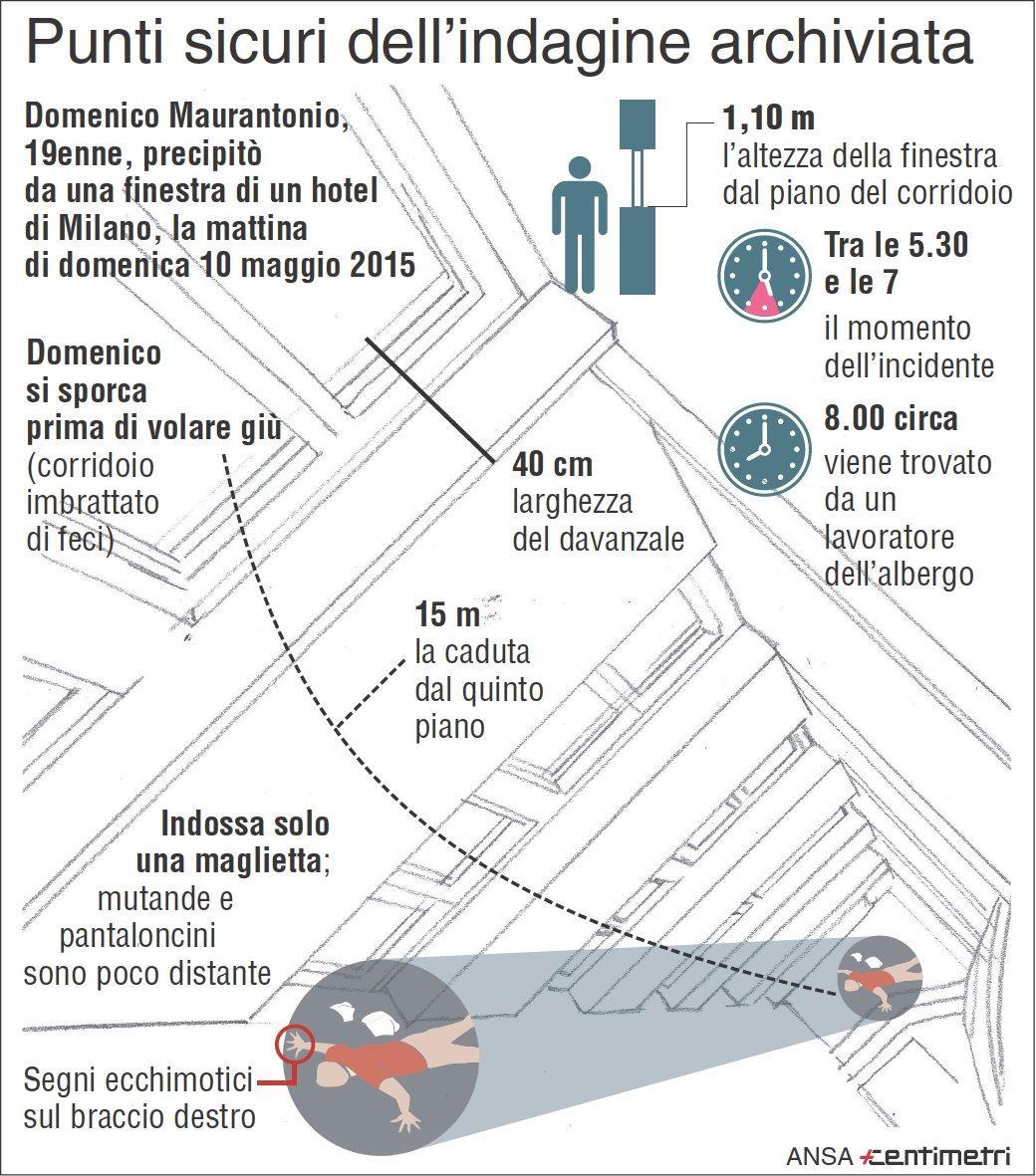 L indagine sulla morte di Domenico Maurantonio