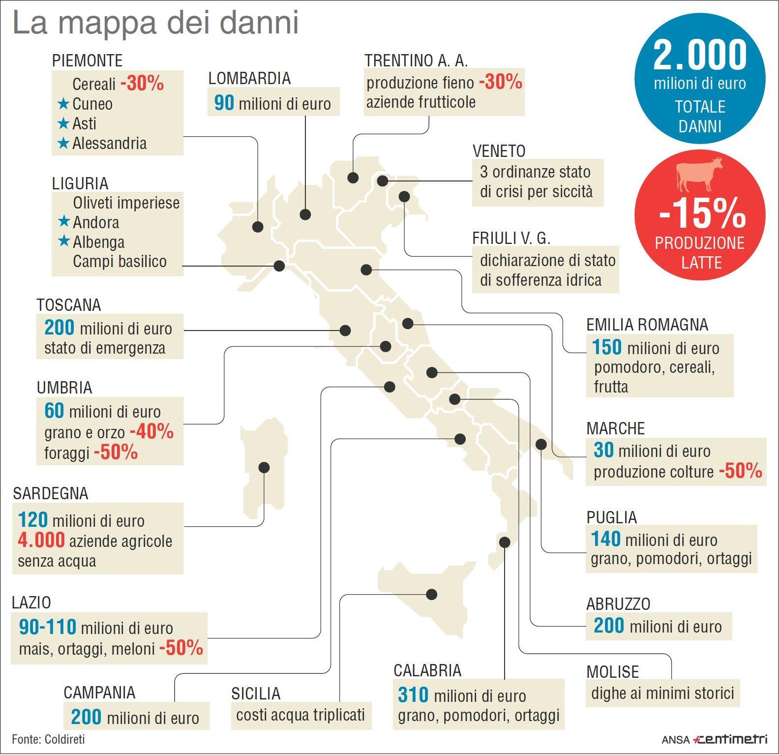 Siccità, la mappa dei danni nella Penisola