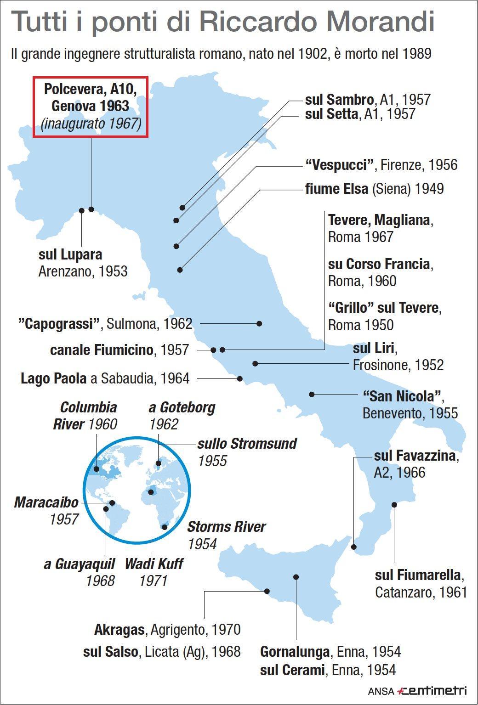 I ponti di Riccardo Morandi