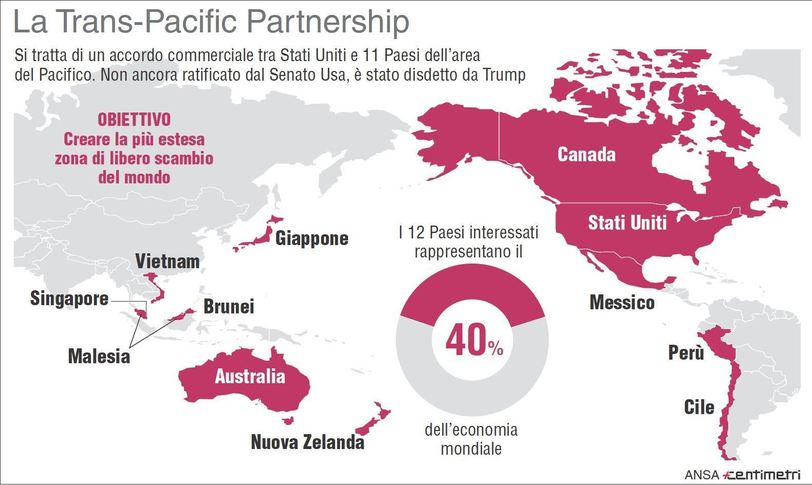 Gli Usa si ritirano dal Ttp, il trattato Trans-Pacifico