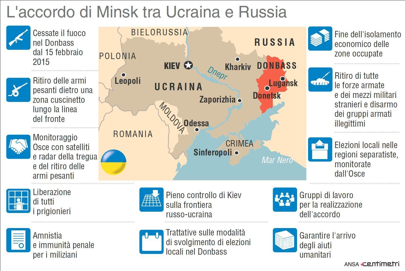 G20, l accordo di Minsk tra Ucraina e Russia