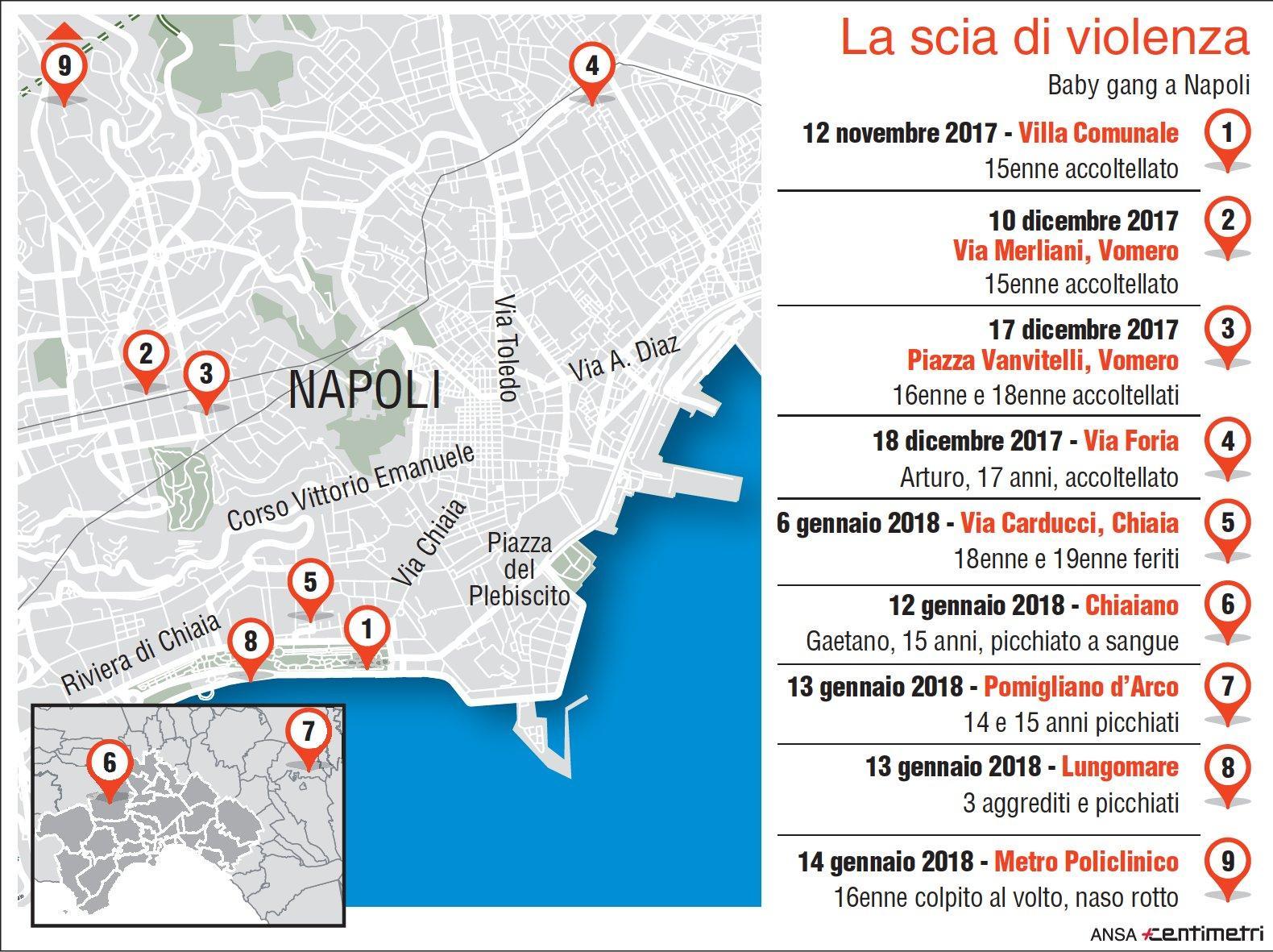 Napoli nelle mani delle babygang