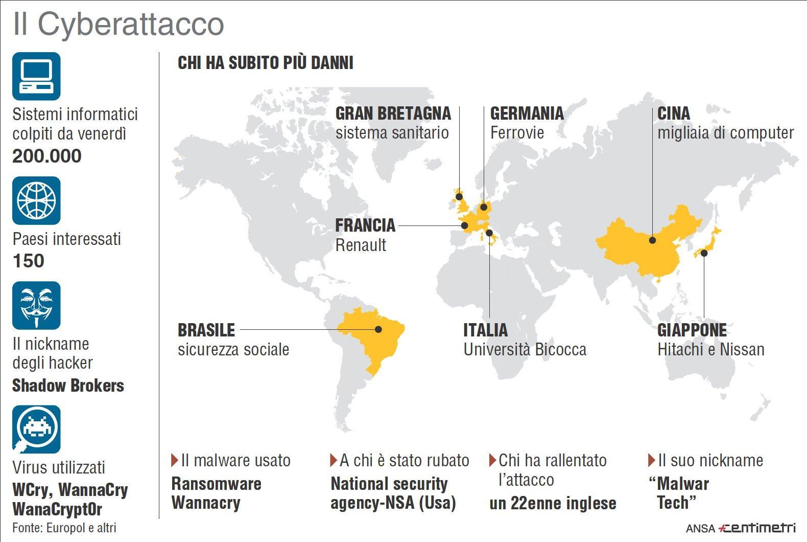 Cyberattacco, i Paesi più colpiti