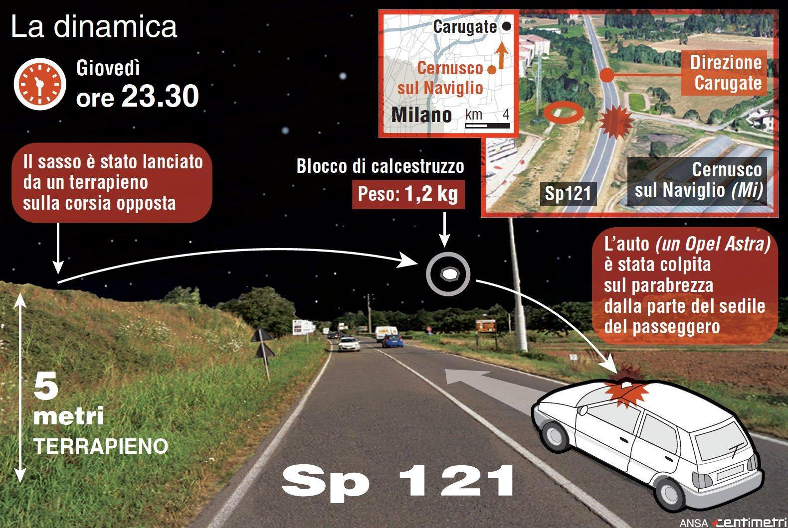 Sasso contro l auto nel Milanese: la vicenda