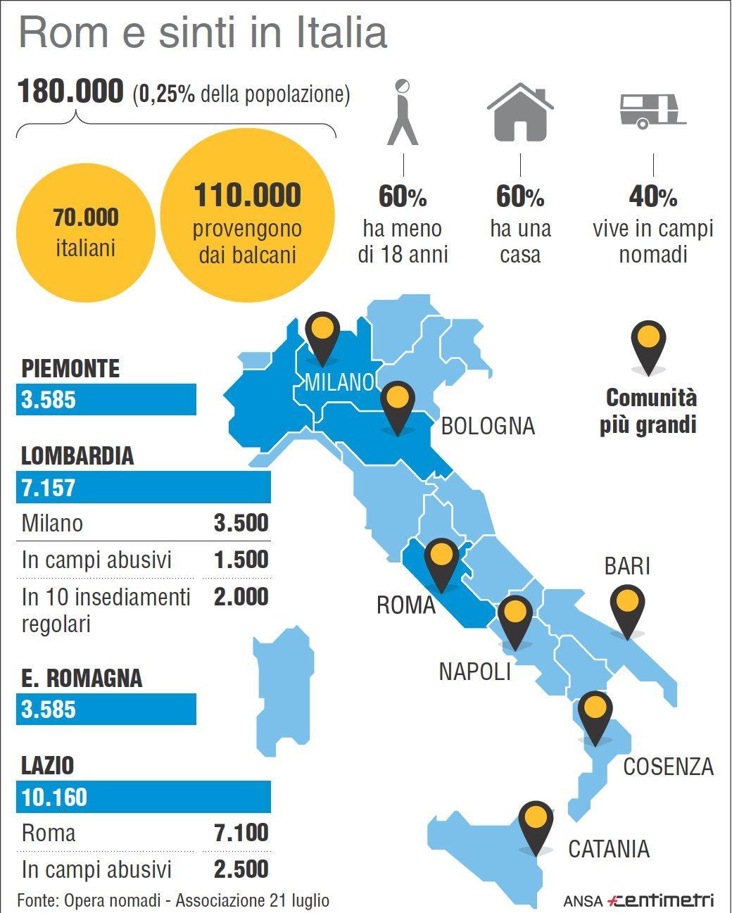 La mappa dei rom e dei sinti in Italia