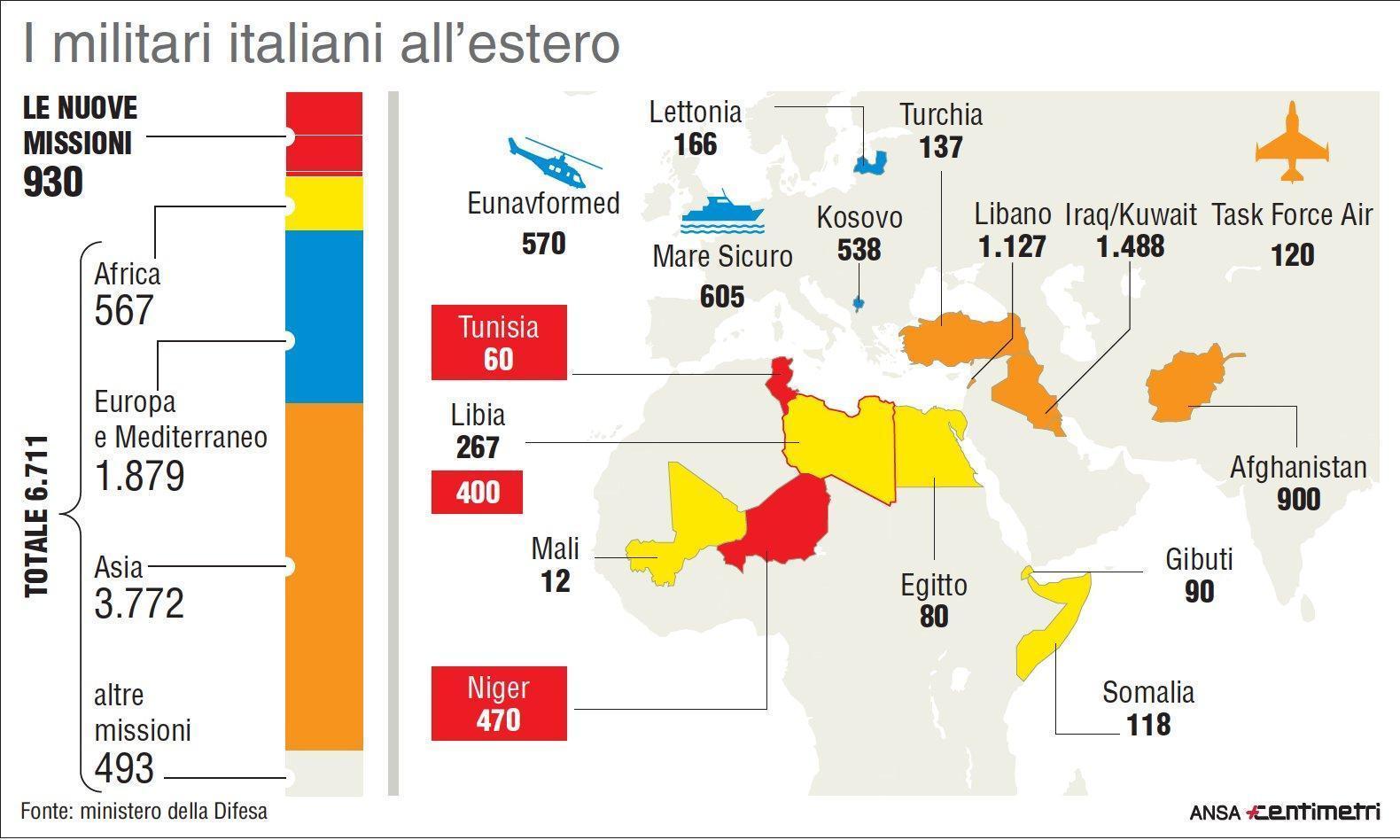 I militari italiani impegnati in missione all estero