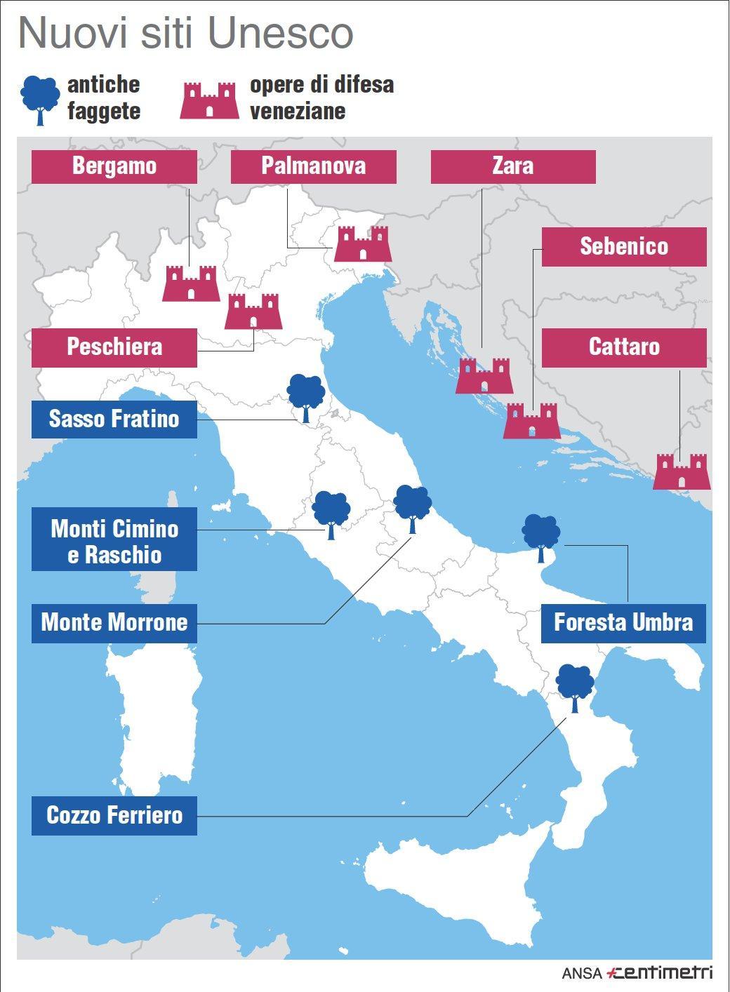 Ecco i nuovi siti Unesco situati in Italia