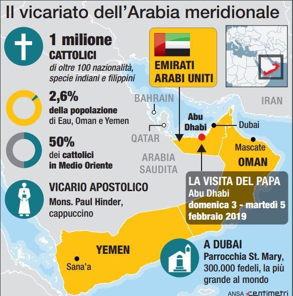Il viaggio di Papa Francesco in Yemen, Oman ed Emirati Arabi Uniti