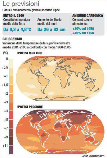 Riscaldamento globale, gli scenari che ci aspettano