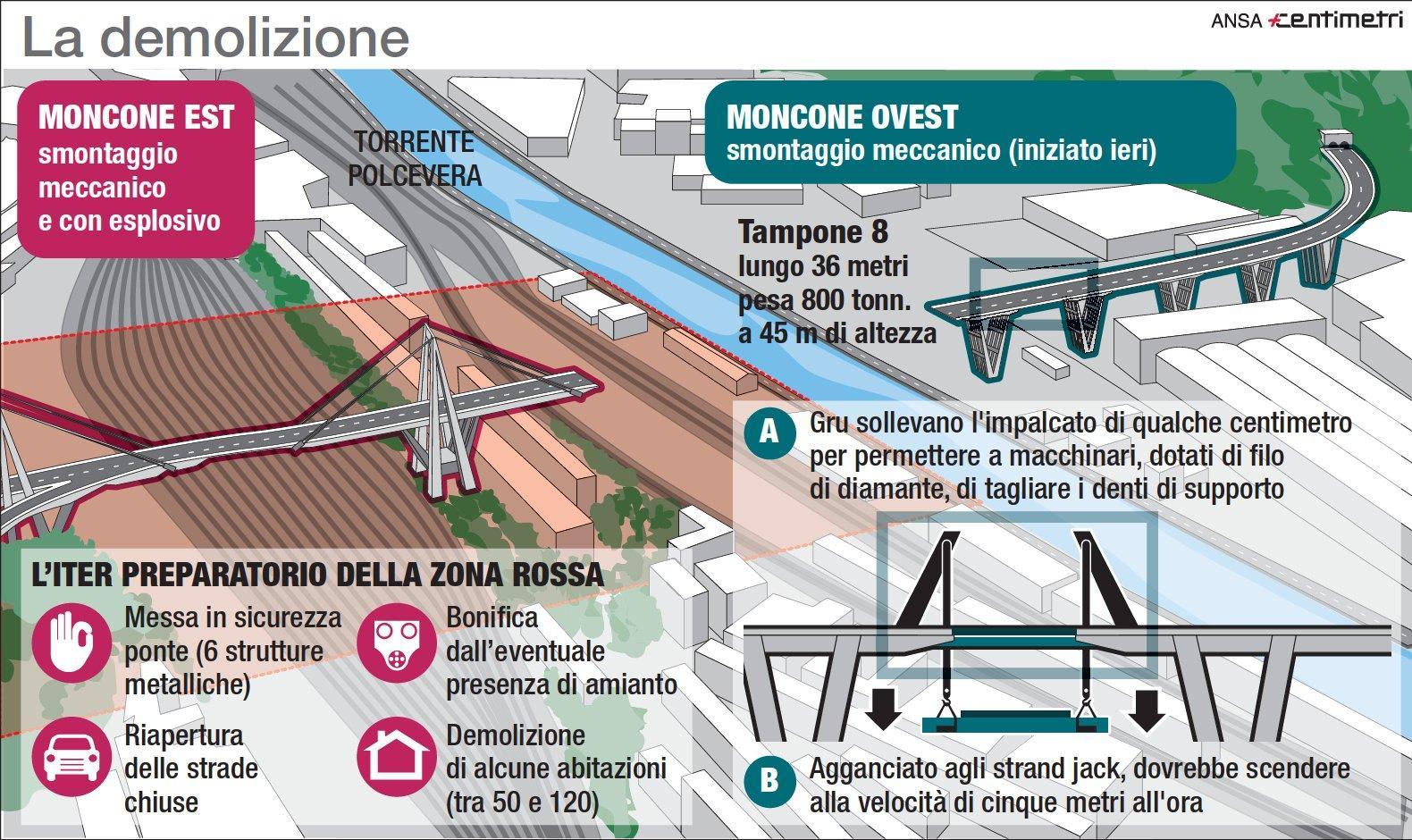 Genova, la demolizione del ponte Morandi