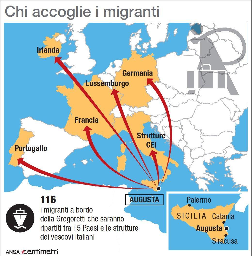 Migranti, chi accoglierà gli stranieri della nave Gregoretti