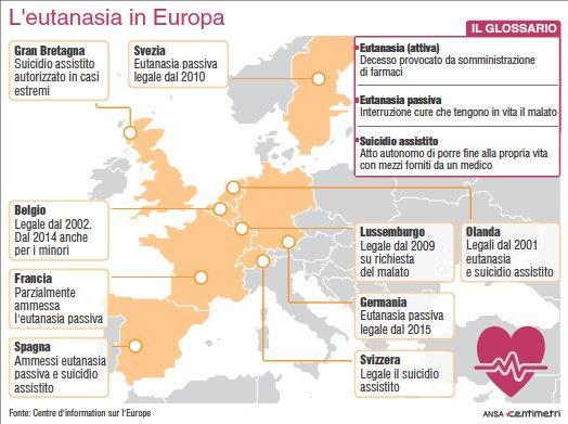 Eutanasia, i Paesi europei in cui è legale