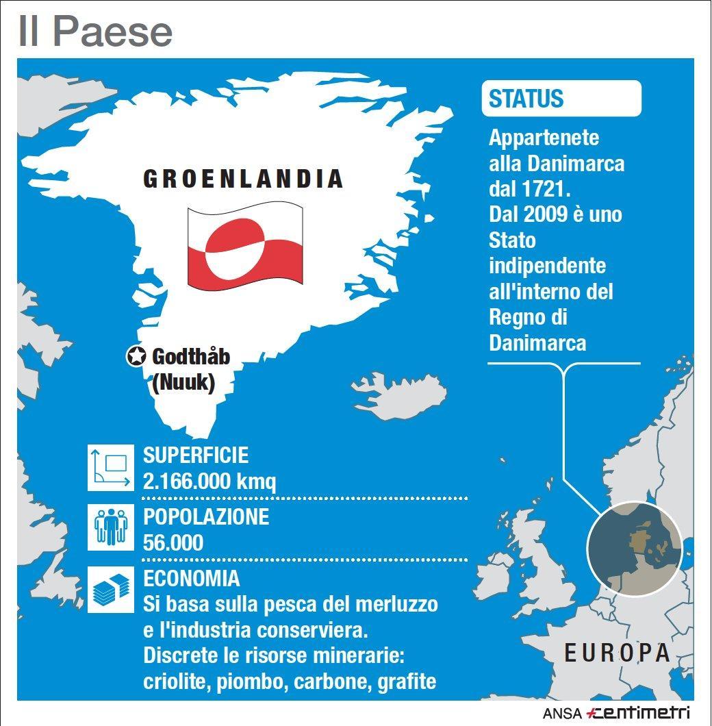 La  pazza  idea di Trump: comprare la Groenlandia