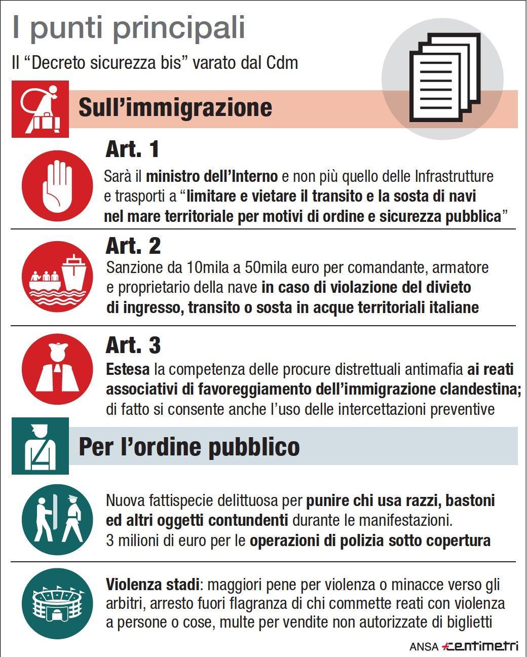 Decreto sicurezza bis, i punti principali