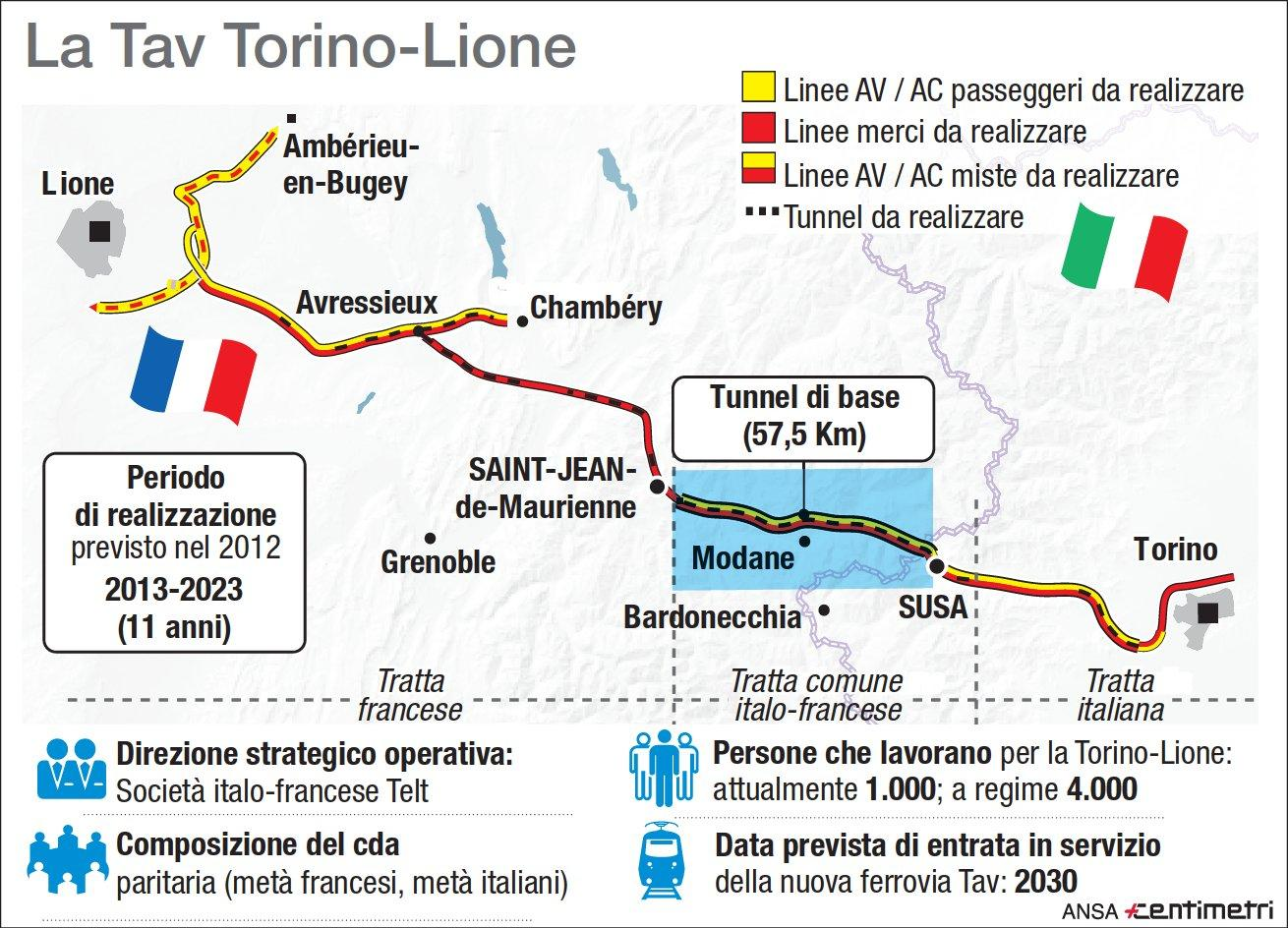 Tav, il percorso della linea Torino-Lione