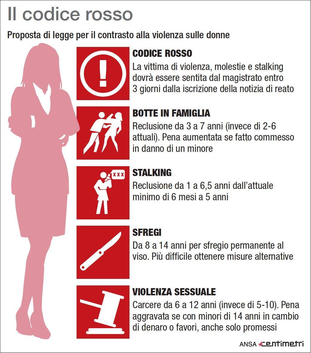 Violenza alla donne, la proposta di legge