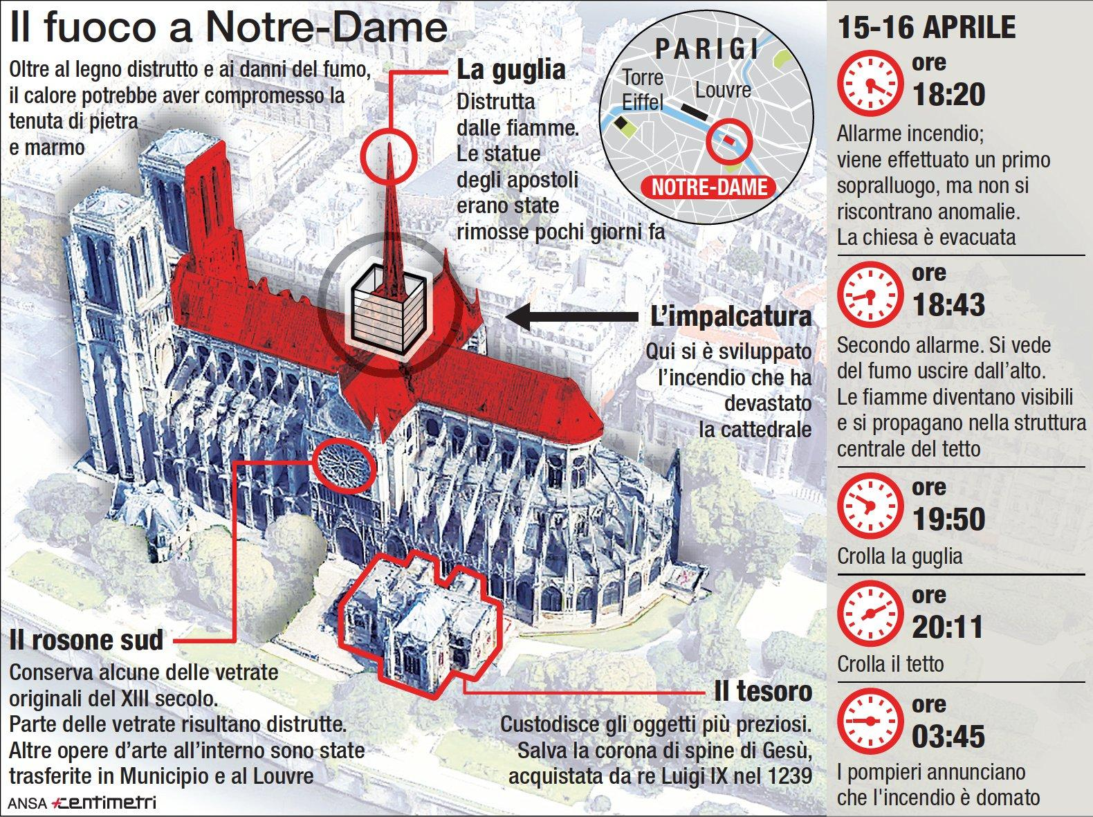 Notre-Dame, ecco dove è scoppiato il rogo
