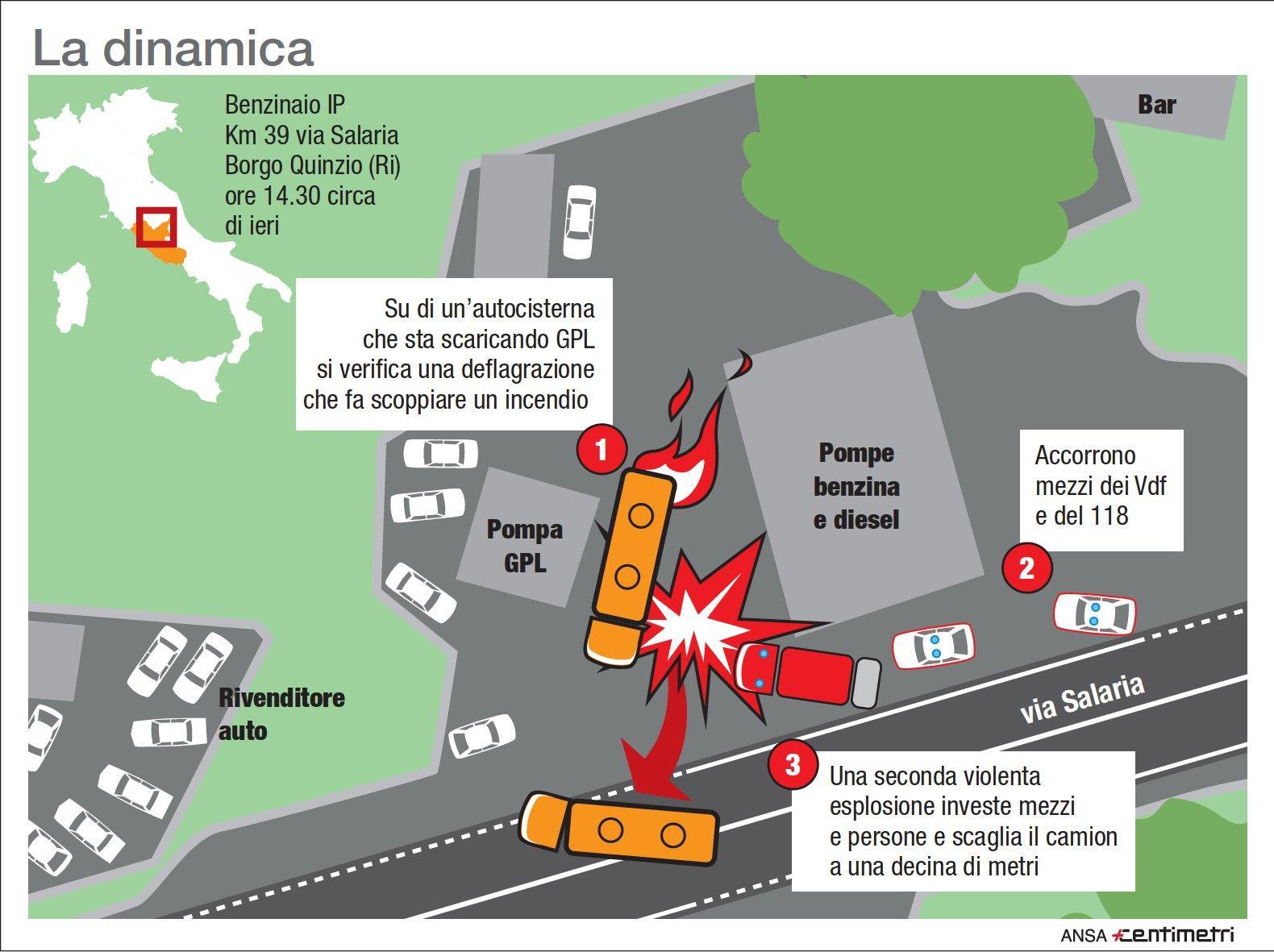 Rieti, la zona in cui è avvenuta l esplosione del distributore