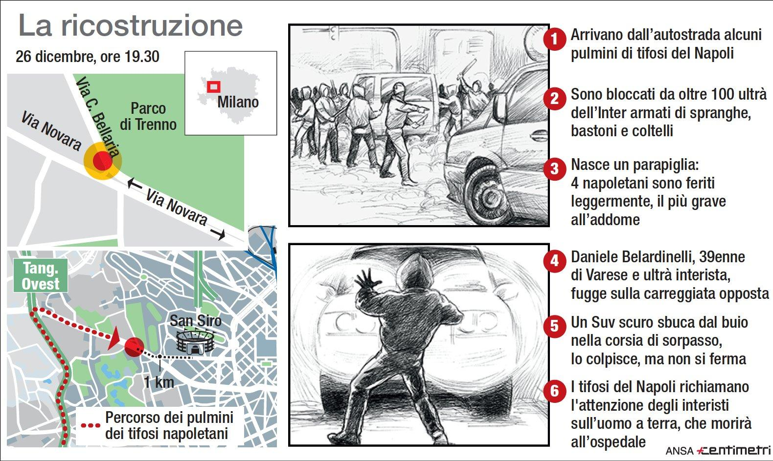 Milano, un morto fuori dallo stadio: la ricostruzione