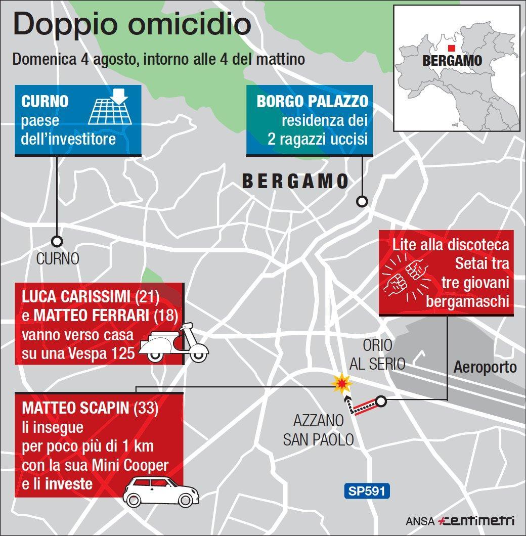 I giovani travolti in scooter, doppio omicidio a Bergamo