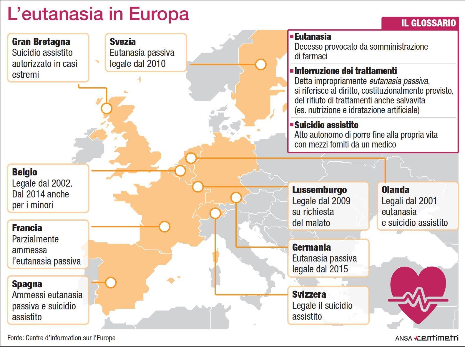 I Paesi europei in cui è legale l eutanasia
