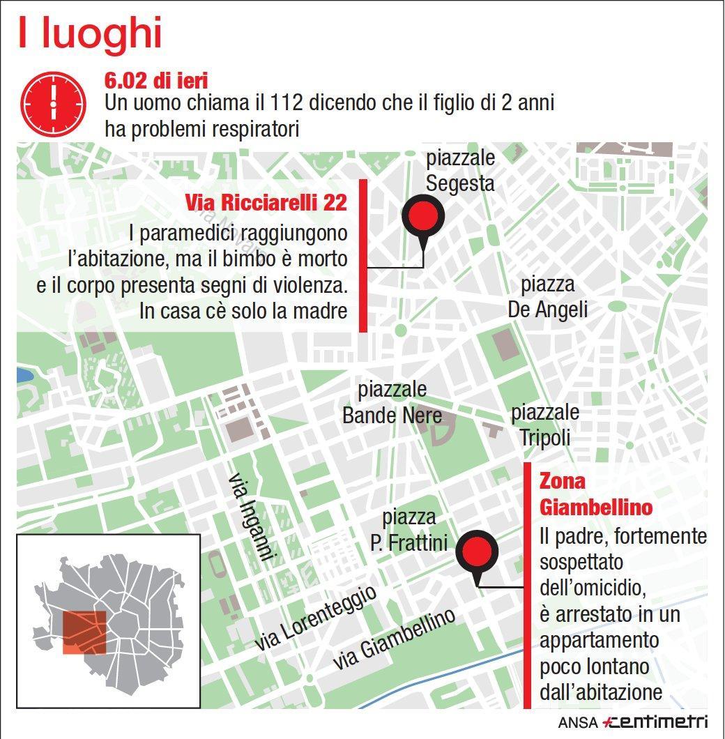Bimbo ucciso a Milano, i luoghi e la dinamica dell orrore