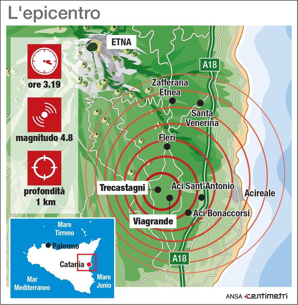 Terremoto nel Catanese, l epicentro del sisma