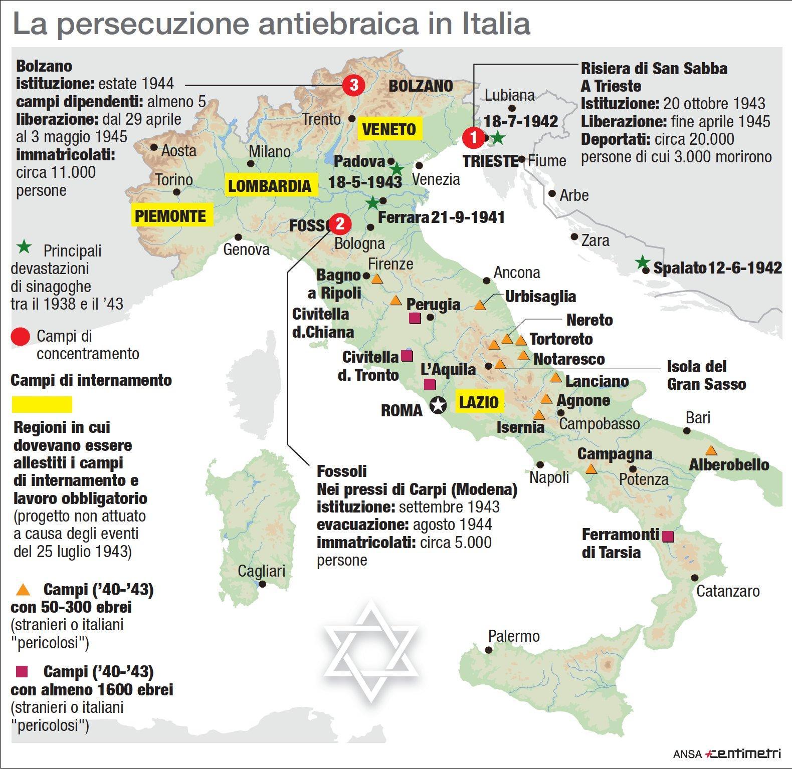 Giorno della memoria: i luoghi della persecuzione in Italia