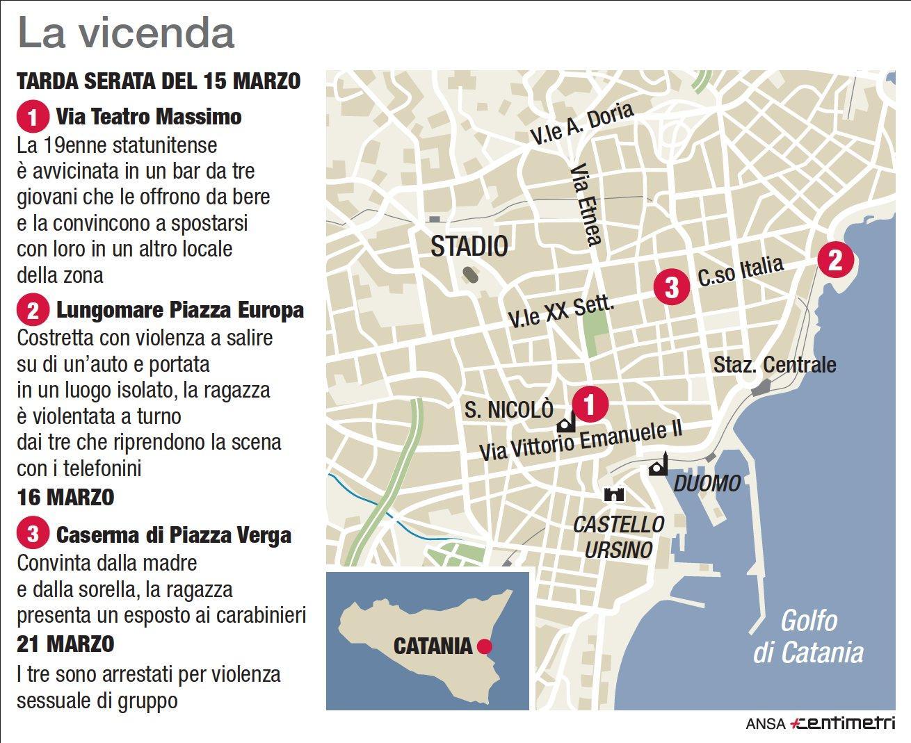 Catania, violenza sessuale di gruppo su ragazza alla pari americana