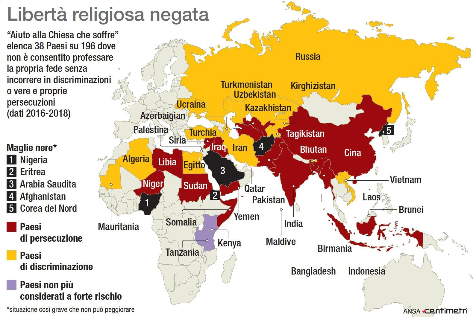 Libertà di confessione negata, i religiosi perseguitati nel mondo