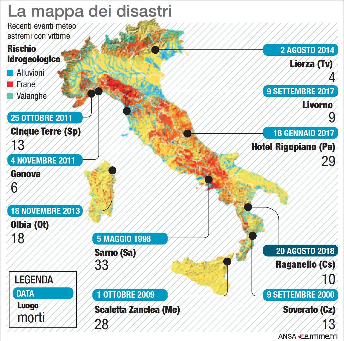 Alluvioni e frane, i precedenti più catastrofici