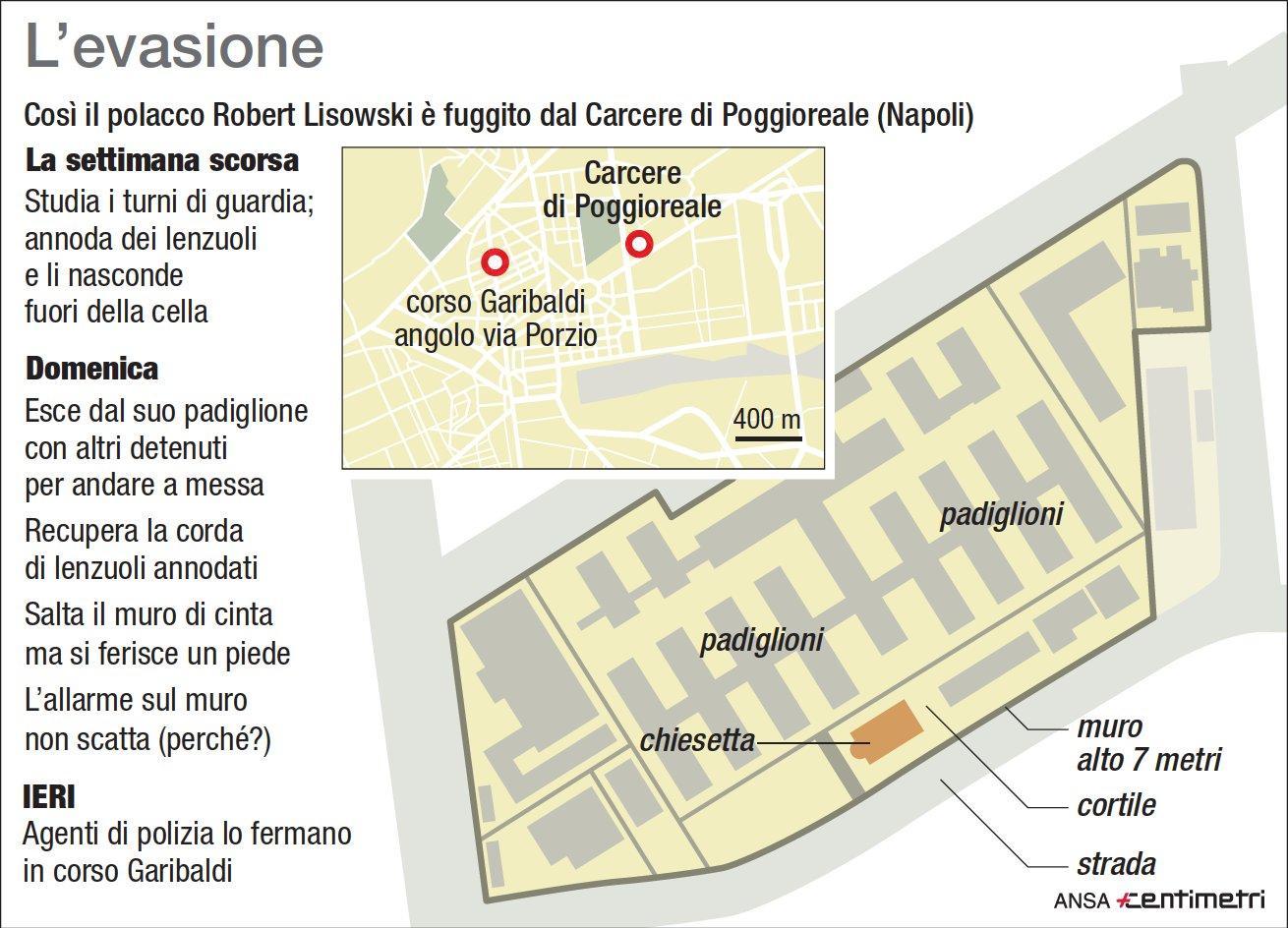 Napoli, l evasione del detenuto polacco da Poggioreale