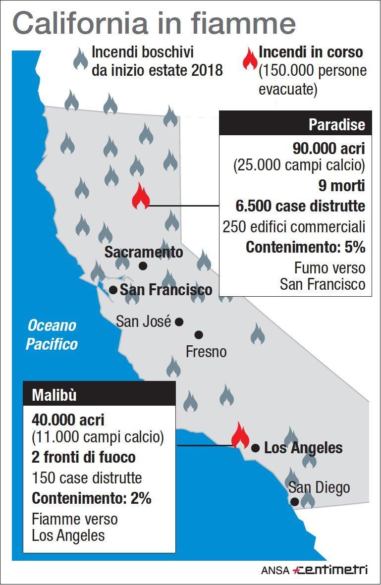 La California brucia: in fiamme Paradise e Malibù