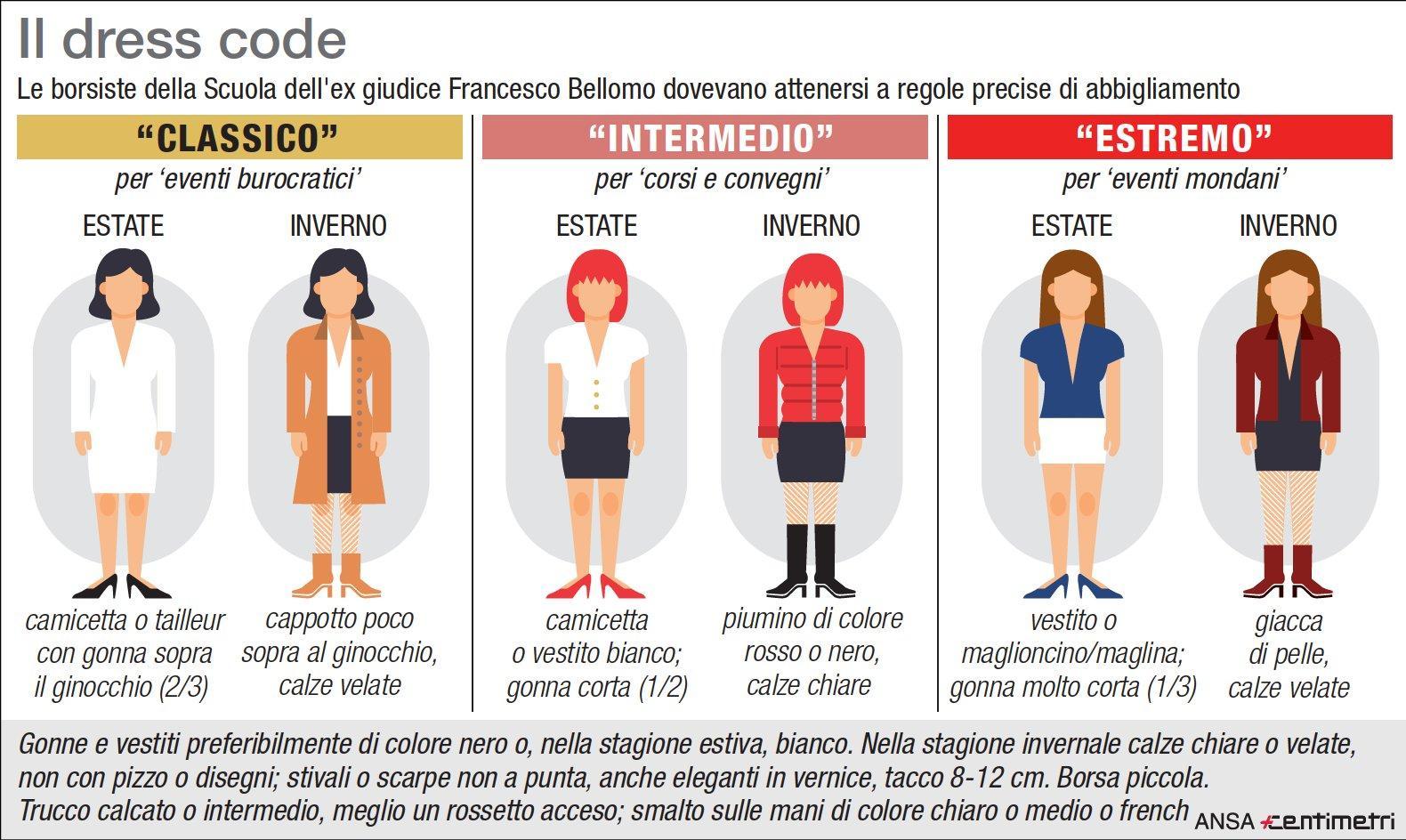 Bellomo e il dress code: classico, intermedio o estremo