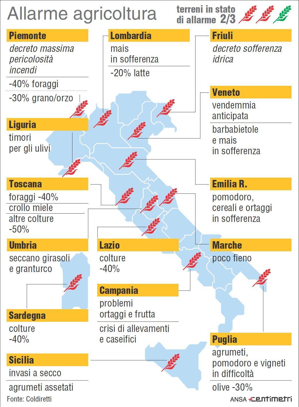 Siccità, allarme per l agricoltura: la mappa